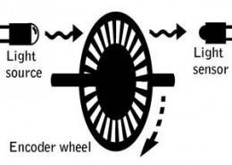 Encoder-Diagram-Azhman.com